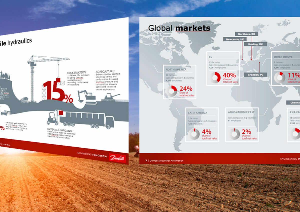 Al magt til infografik