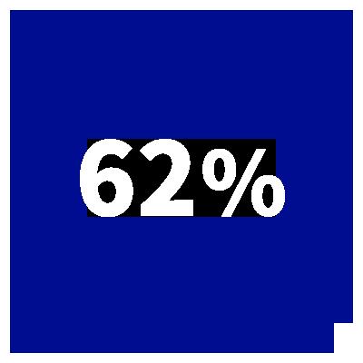 63-Circle-STATS