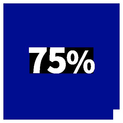 75-Circle-STATS